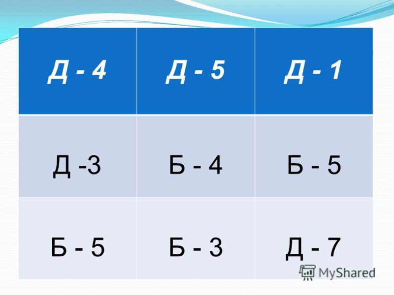 Описание игры 1. Прикрепи картинку, докажи свой выбор места в таблице количественным анализом слова и определением места «дежурного» звука в слове. 2. Назови картинку в верхнем левом углу, под ней, справа от нее, на пересечении 2-го столбика и первой