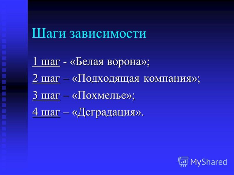 Шаги зависимости 1 шаг - «Белая ворона»; 2 шаг – «Подходящая компания»; 3 шаг – «Похмелье»; 4 шаг – «Деградация».