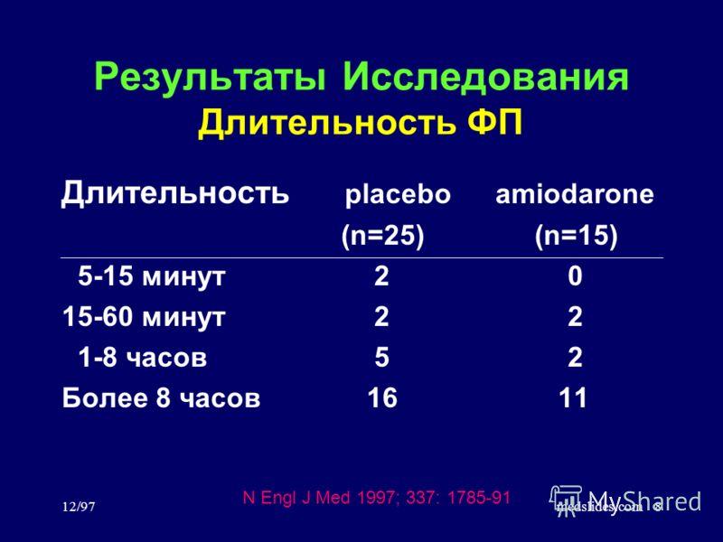 12/97medslides.com8 Длительность placeboamiodarone (n=25) (n=15) 5-15 минут 20 15-60 минут 22 1-8 часов 52 Более 8 часов 16 11 N Engl J Med 1997; 337: 1785-91 Результаты Исследования Длительность ФП