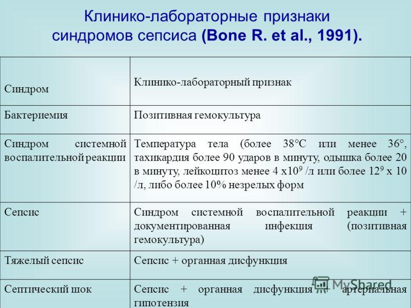 Клинико-лабораторные признаки синдромов сепсиса (Bone R. et al., 1991). Синдром Клинико-лабораторный признак БактериемияПозитивная гемокультура Синдром системной воспалительной реакции Температура тела (более 38 С или менее 36, тахикардия более 90 уд