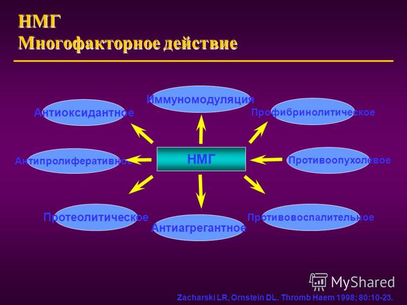 АТIII + < НМГ ММ  НМГ ММ >5400 Da Активированный АТ III Активированный АТ III Тромбин Особенности механизма действия НМГ