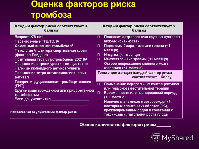 Оценка факторов риска тромбоза Адаптировано по разрешению из Caprini JA. Scope. 2001;8:228-240. На основе частоты ТГВ в хирургической практике по данным Седьмой Конференции ACCP по антитромботической и тромболитической терапии, а также частоты ТГВ в