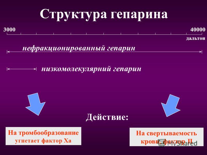 Динамика индекса тромбофилии по у облученных и необлученных больных (по А.И. Грицюку)