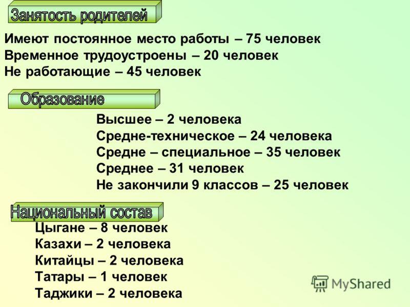 Цыгане – 8 человек Казахи – 2 человека Китайцы – 2 человека Татары – 1 человек Таджики – 2 человека Имеют постоянное место работы – 75 человек Временное трудоустроены – 20 человек Не работающие – 45 человек Высшее – 2 человека Средне-техническое – 24