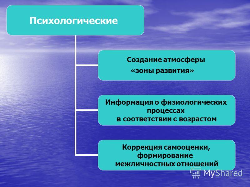 Психологические Создание атмосферы «зоны развития» Информация о физиологических процессах в соответствии с возрастом Коррекция самооценки, формирование межличностных отношений