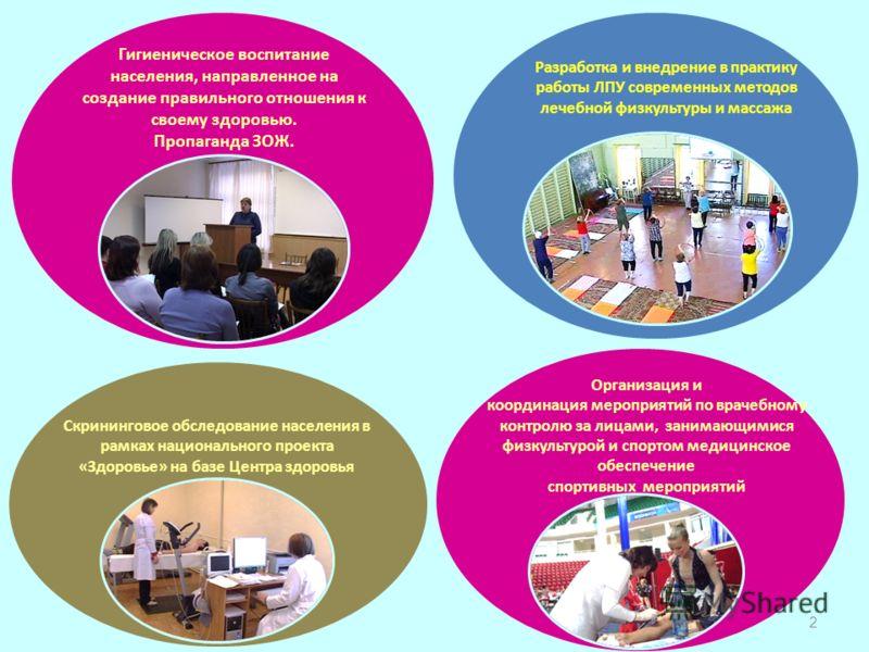 2 Организация и координация мероприятий по врачебному контролю за лицами, занимающимися физкультурой и спортом медицинское обеспечение спортивных мероприятий Гигиеническое воспитание населения, направленное на создание правильного отношения к своему