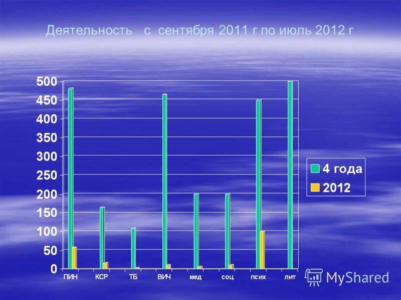 Деятельность с сентября 2011 г по июль 2012 г