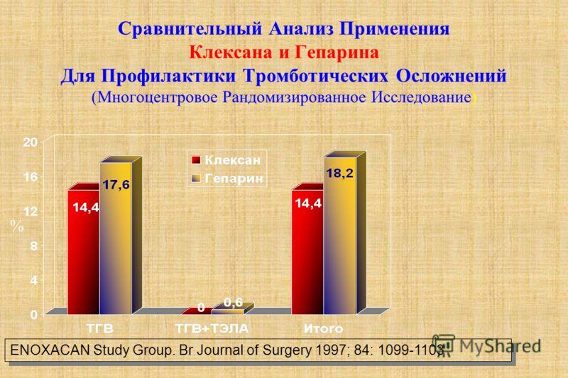 Сравнительный Анализ Применения Клексана и Гепарина Для Профилактики Тромботических Осложнений (Многоцентровое Рандомизированное Исследование) ENOXACAN Study Group. Br Journal of Surgery 1997; 84: 1099-1103 %