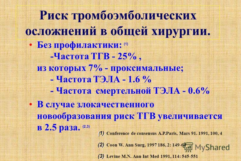 Риск тромбоэмболических осложнений в общей хирургии. Без профилактики: (1) -Частота ТГВ - 25%, из которых 7% - проксимальные; - Частота ТЭЛА - 1.6 % - Частота смертельной ТЭЛА - 0.6% В случае злокачественного новообразования риск ТГВ увеличивается в