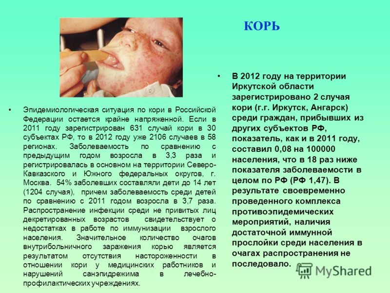 КОРЬ Эпидемиологическая ситуация по кори в Российской Федерации остается крайне напряженной. Если в 2011 году зарегистрирован 631 случай кори в 30 субъектах РФ, то в 2012 году уже 2106 случаев в 58 регионах. Заболеваемость по сравнению с предыдущим г