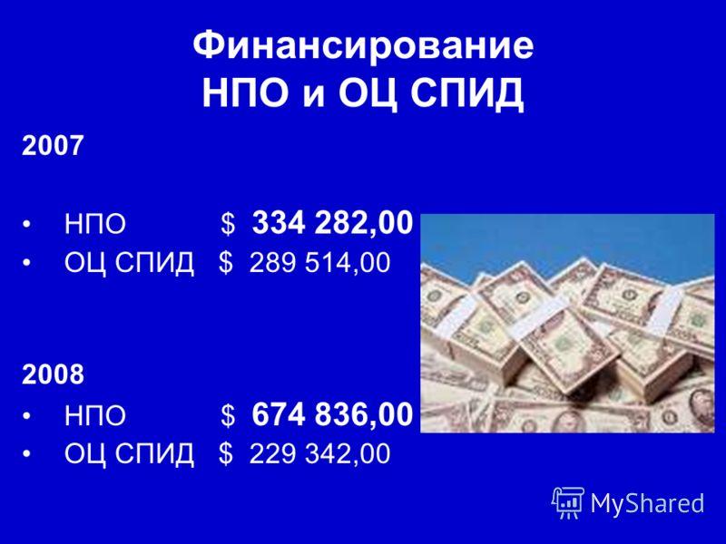Финансирование НПО и ОЦ СПИД 2007 НПО $ 334 282,00 ОЦ СПИД $ 289 514,00 2008 НПО $ 674 836,00 ОЦ СПИД $ 229 342,00