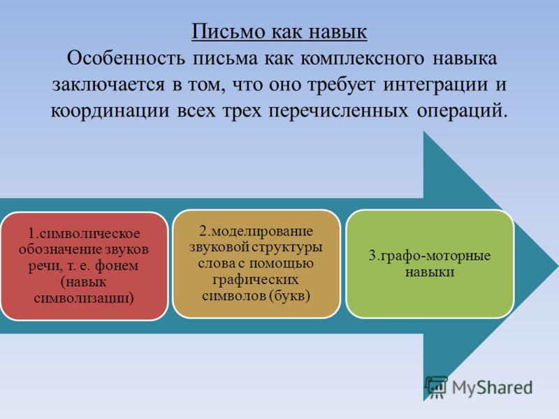 Письмо как навык Особенность письма как комплексного навыка заключается в том, что оно требует интеграции и координации всех трех перечисленных операций. 1.символическое обозначение звуков речи, т. е. фонем (навык символизации) 2.моделирование звуков
