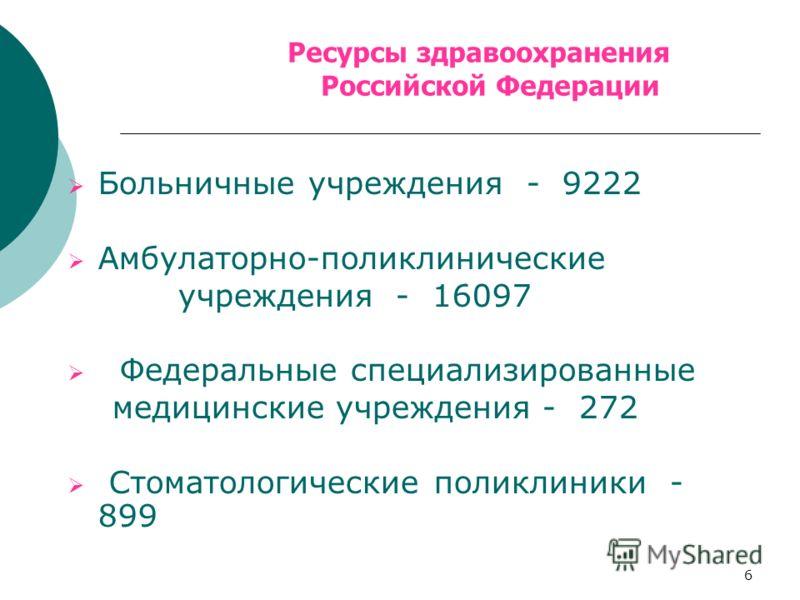 6 Ресурсы здравоохранения Российской Федерации Больничные учреждения - 9222 Амбулаторно-поликлинические учреждения - 16097 Федеральные специализированные медицинские учреждения - 272 Стоматологические поликлиники - 899