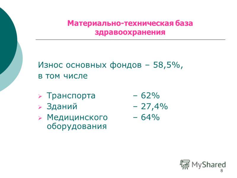 8 Материально-техническая база здравоохранения Износ основных фондов – 58,5%, в том числе Транспорта – 62% Зданий – 27,4% Медицинского – 64% оборудования