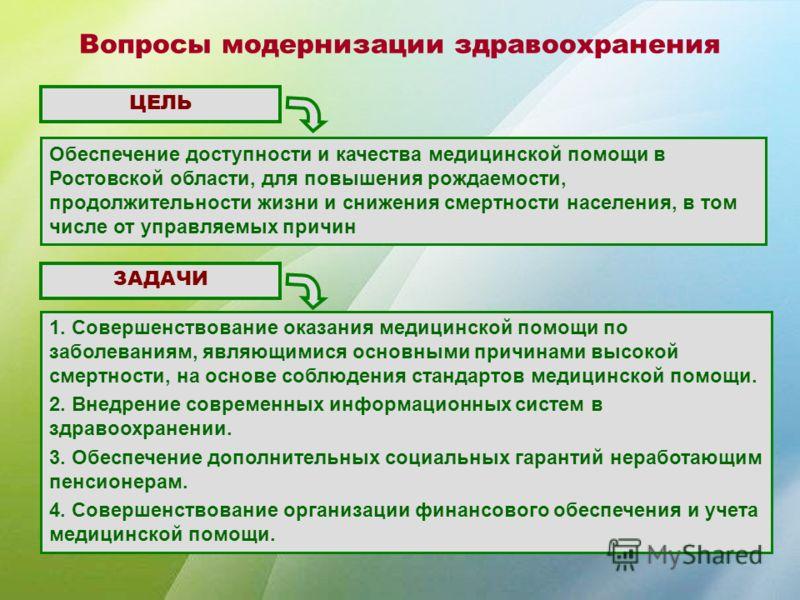 Вопросы модернизации здравоохранения ЦЕЛЬ Обеспечение доступности и качества медицинской помощи в Ростовской области, для повышения рождаемости, продолжительности жизни и снижения смертности населения, в том числе от управляемых причин ЗАДАЧИ 1. Сове