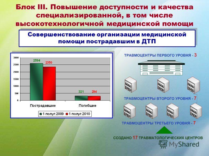 Блок III. Повышение доступности и качества специализированной, в том числе высокотехнологичной медицинской помощи Совершенствование организации медицинской помощи пострадавшим в ДТП