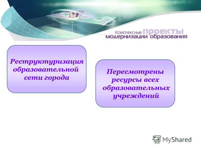 Реструктуризация образовательной сети города Пересмотрены ресурсы всех образовательных учреждений