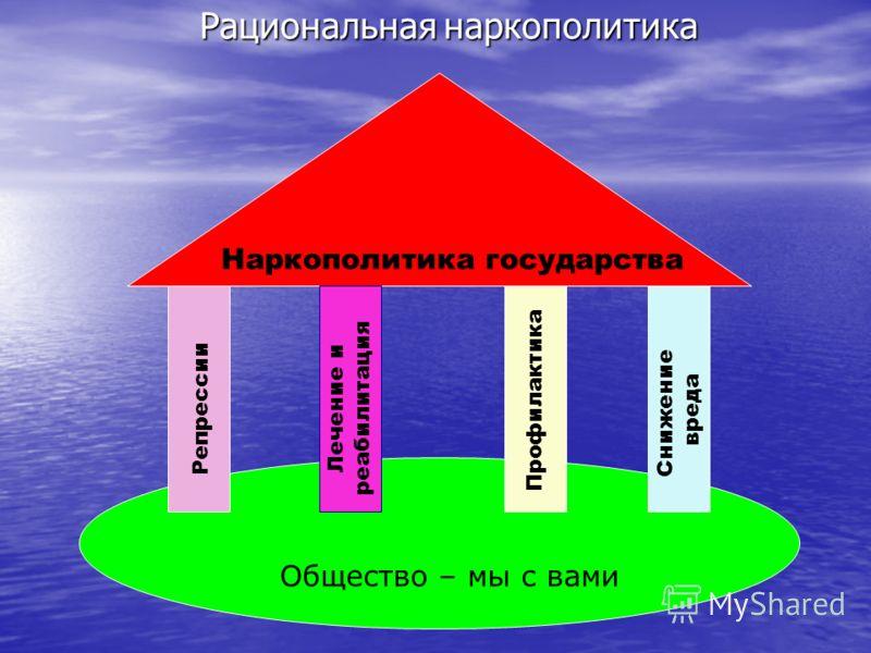 Наркополитика государства Общество – мы с вами Репрессии Лечение и реабилитация Профилактика Снижение вреда Рациональная наркополитика