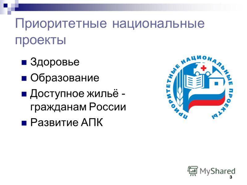 3 Приоритетные национальные проекты Здоровье Образование Доступное жильё - гражданам России Развитие АПК