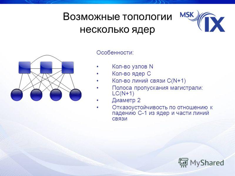 Возможные топологии несколько ядер Особенности: Кол-во узлов N Кол-во ядер С Кол-во линий связи C(N+1) Полоса пропускания магистрали: LC(N+1) Диаметр 2 Отказоустойчивость по отношению к падению С-1 из ядер и части линий связи