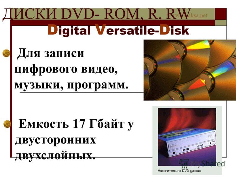 www.klyaksa.net Рекомендации по хранению и работе с «болванками» CD-R: Хранить вертикально, каждый в отдельном футляре или слим-футляре. Находясь в них, диски не соприкасаются поверхностью с записывающим слоем о стенки футляра. Избегать изгибания «бо