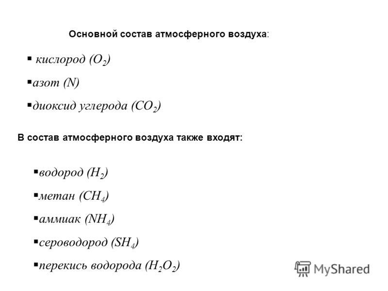 Основной состав атмосферного воздуха: кислород (О 2 ) азот (N) диоксид углерода (CO 2 ) В состав атмосферного воздуха также входят: водород (Н 2 ) метан (СН 4 ) аммиак (NH 4 ) сероводород (SH 4 ) перекись водорода (Н 2 О 2 )
