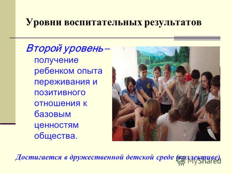 Уровни воспитательных результатов Второй уровень – получение ребенком опыта переживания и позитивного отношения к базовым ценностям общества. Достигается в дружественной детской среде (коллективе)