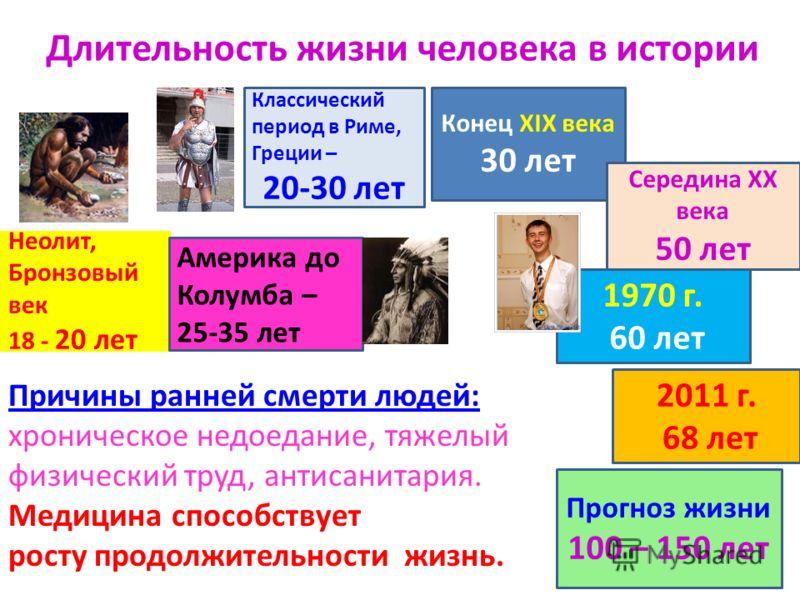 Длительность жизни человека в истории Причины ранней смерти людей: хроническое недоедание, тяжелый физический труд, антисанитария. Медицина способствует росту продолжительности жизнь. Неолит, Бронзовый век 18 - 20 лет 1970 г. 60 лет Америка до Колумб