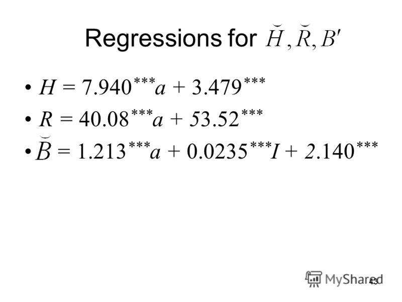 43 Regressions for H = 7.940 *** a + 3.479 *** R = 40.08 *** a + 53.52 *** = 1.213 *** a + 0.0235 *** I + 2.140 ***