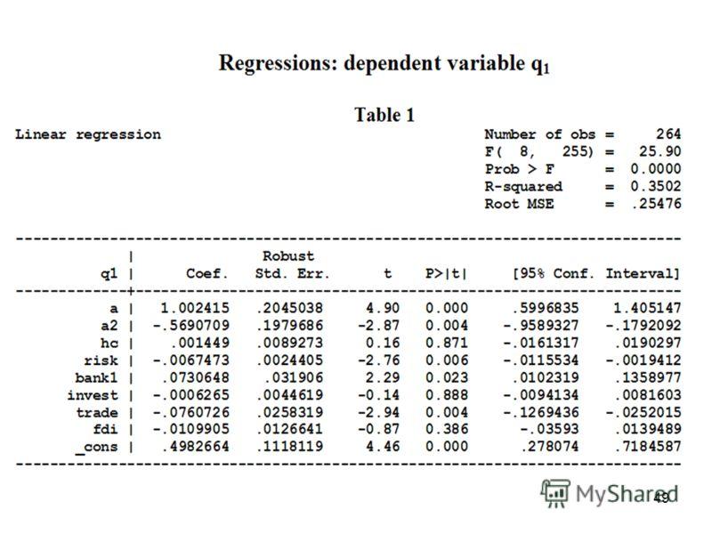 49 Regression