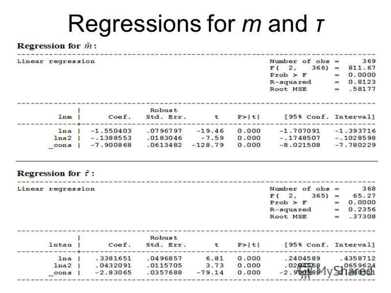 53 Regressions for m and τ