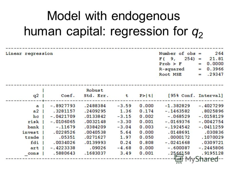 Model with endogenous human capital: regression for q 2