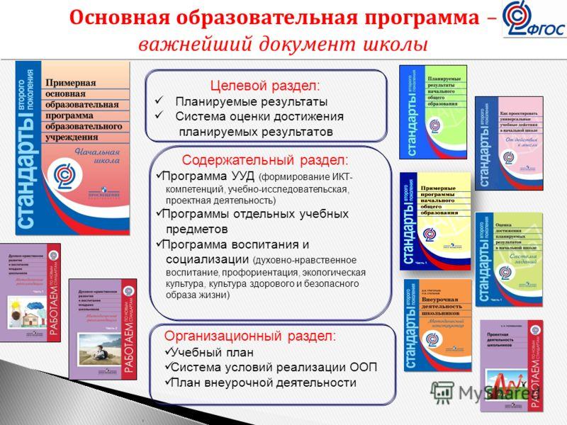 Основная образовательная программа – важнейший документ школы Целевой раздел: Планируемые результаты Система оценки достижения планируемых результатов Содержательный раздел: Программа УУД (формирование ИКТ- компетенций, учебно-исследовательская, прое