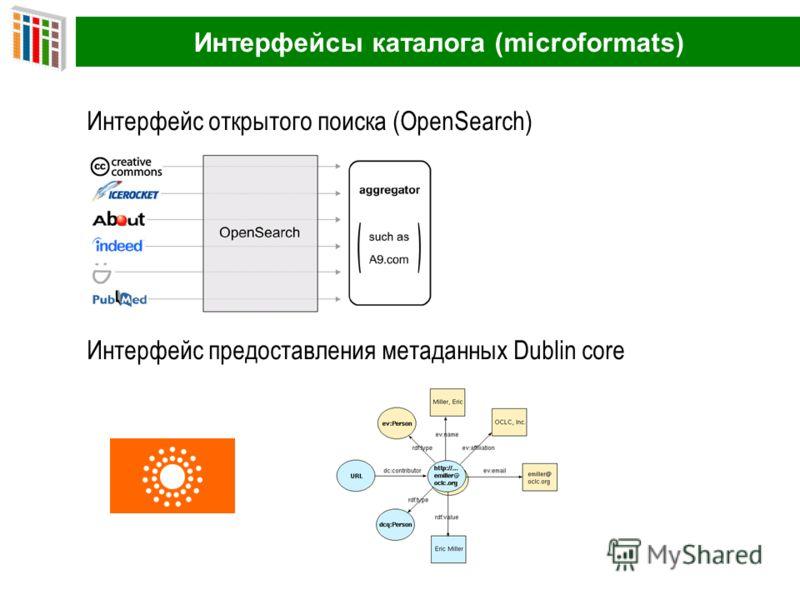 Интерфейсы каталога (microformats) Интерфейс открытого поиска (OpenSearch) Интерфейс предоставления метаданных Dublin core