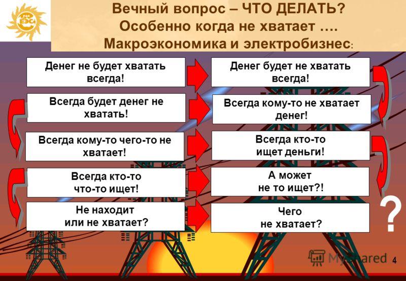 РИСКИ НЕСООТВЕТСТВУЮЩИЕ РЕСУРСЫ НЕСООТВЕТСТВУЮЩАЯ ДОКУМЕНТАЦИЯ НЕСООТВЕТСТВЩИЕ ПРОЦЕССЫ ОТКЛОНЕНИЯ НЕСООТВЕТСТВЩИЕ ПРОЦЕДУРЫ КОНТРОЛЯ ПОЧЕМУ? 3