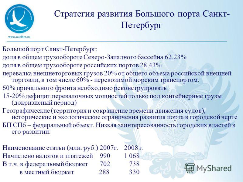 www.worldec.ru Стратегия развития Большого порта Санкт- Петербург Большой порт Санкт-Петербург: доля в общем грузообороте Северо-Западного бассейна 62,23% доля в общем грузообороте российских портов 28,43% перевалка внешнеторговых грузов 20% от общег