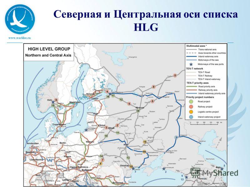 www.worldec.ru Северная и Центральная оси списка HLG