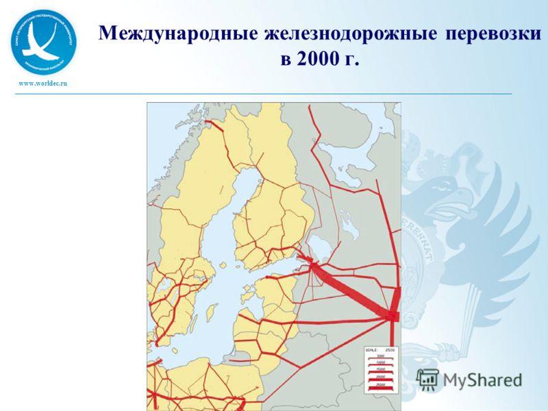 www.worldec.ru Международные железнодорожные перевозки в 2000 г.