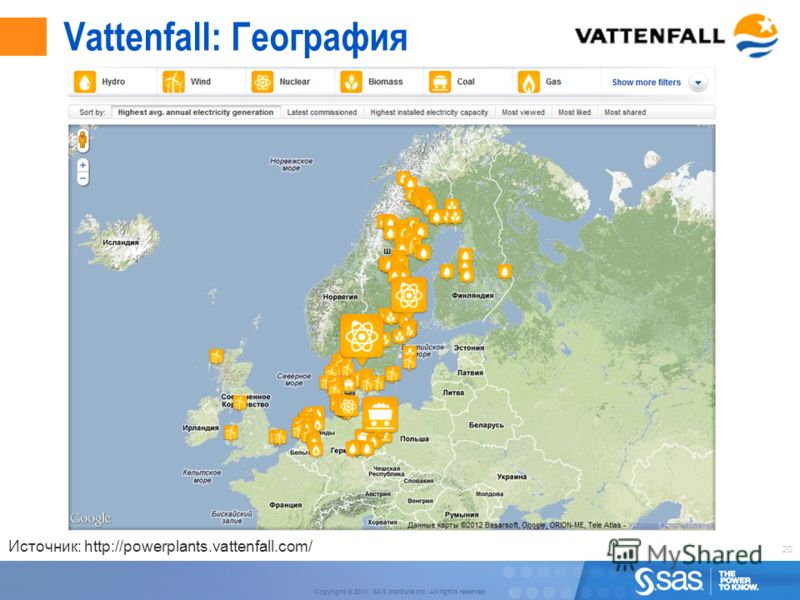 20 Copyright © 2011, SAS Institute Inc. All rights reserved. Vattenfall: География Источник: http://powerplants.vattenfall.com/