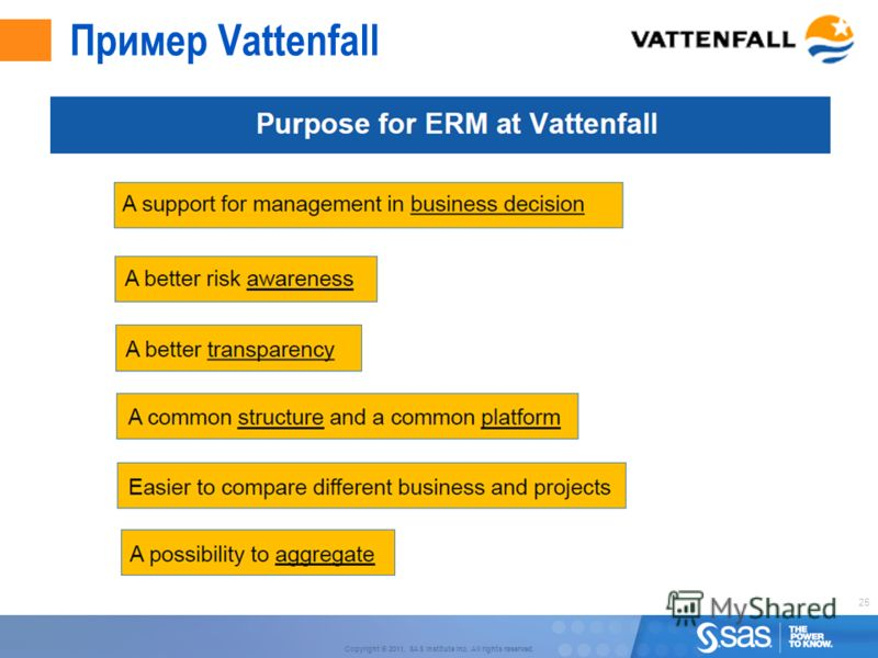 25 Copyright © 2011, SAS Institute Inc. All rights reserved. Пример Vattenfall