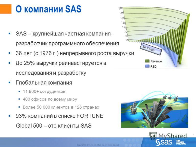 4 Copyright © 2011, SAS Institute Inc. All rights reserved. О компании SAS SAS – крупнейшая частная компания- разработчик программного обеспечения 36 лет (с 1976 г.) непрерывного роста выручки До 25% выручки реинвестируется в исследования и разработк