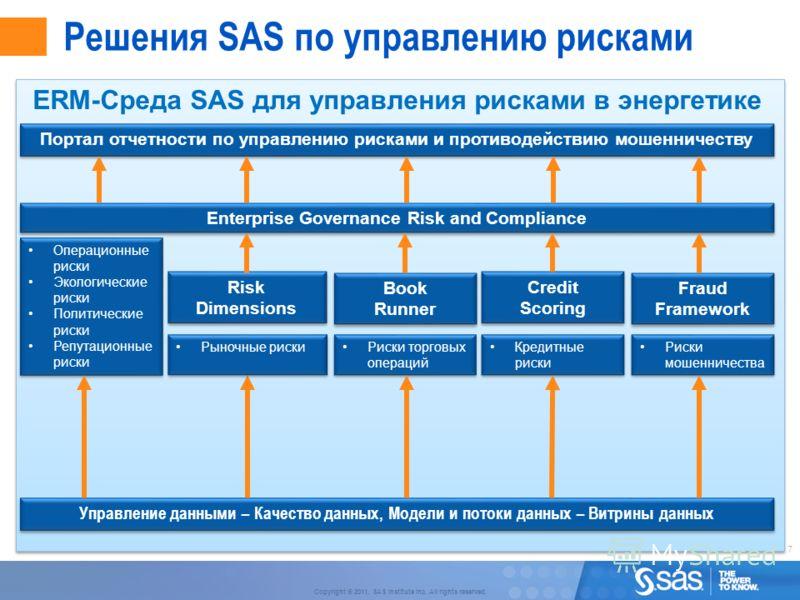 7 Copyright © 2011, SAS Institute Inc. All rights reserved. Решения SAS по управлению рисками ERM-Среда SAS для управления рисками в энергетике Портал отчетности по управлению рисками и противодействию мошенничеству Управление данными – Качество данн