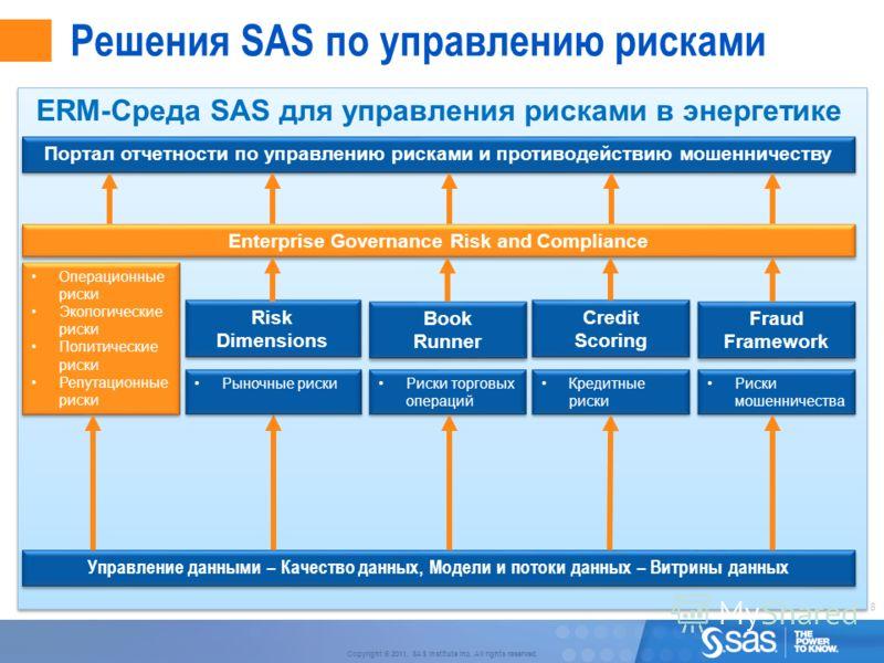 8 Copyright © 2011, SAS Institute Inc. All rights reserved. Решения SAS по управлению рисками ERM-Среда SAS для управления рисками в энергетике Портал отчетности по управлению рисками и противодействию мошенничеству Управление данными – Качество данн