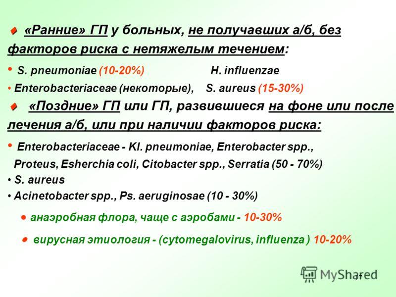 17 «Ранние» ГП «Ранние» ГП у больных, не получавших а/б, без факторов риска с нетяжелым течением: S. pneumoniae (10-20%) H. influenzae Enterobacteriaceae (некоторые), S. aureus (15-30%) «Поздние» ГП «Поздние» ГП или ГП, развившиеся на фоне или после