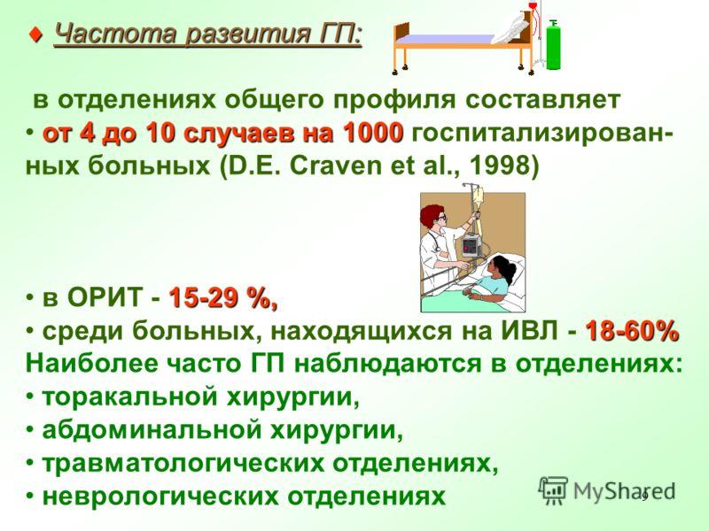 9 Частота развития ГП: Частота развития ГП: в отделениях общего профиля составляет от 4 до 10 случаев на 1000 от 4 до 10 случаев на 1000 госпитализирован- ных больных (D.E. Craven et al., 1998) 15-29 %, в ОРИТ - 15-29 %, 18-60% среди больных, находящ