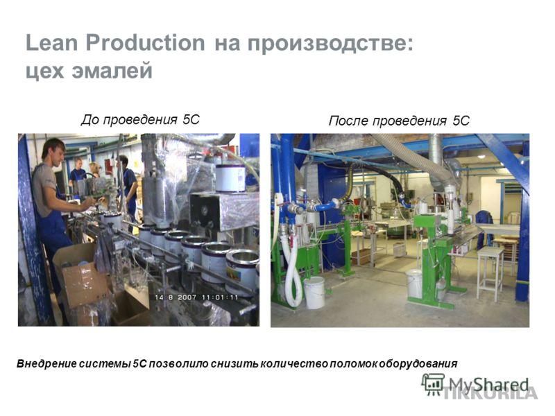 Lean Production на производстве: цех эмалей После проведения 5С До проведения 5С Внедрение системы 5С позволило снизить количество поломок оборудования