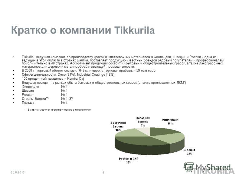 Кратко о компании Tikkurila Tikkurila, ведущая компания по производству красок и шпатлевочных материалов в Финляндии, Швеции и России и одна из ведущих в этой области в странах Балтии, поставляет продукцию известных брендов рядовым покупателям и проф