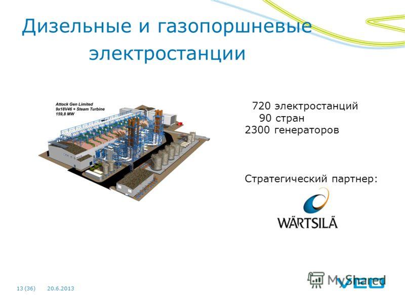 20.6.201313 (36) Дизельные и газопоршневые электростанции 720 электростанций 90 стран 2300 генераторов Стратегический партнер: