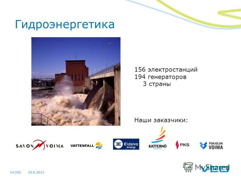 20.6.201314 (36) Гидроэнергетика 156 электростанций 194 генераторов 3 страны Наши заказчики: