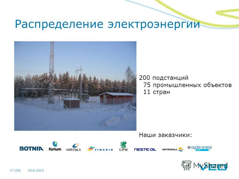 20.6.201317 (36) Распределение электроэнергии 200 подстанций 75 промышленных объектов 11 стран Наши заказчики: